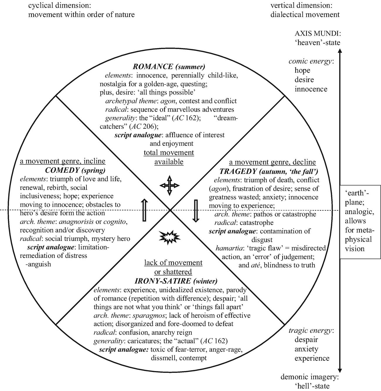 Tomkins And Literature A Hermeneutical Model Springerlink