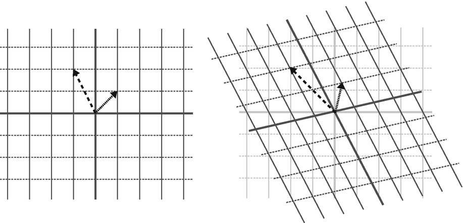 Introduction to Support Vector Machines | SpringerLink