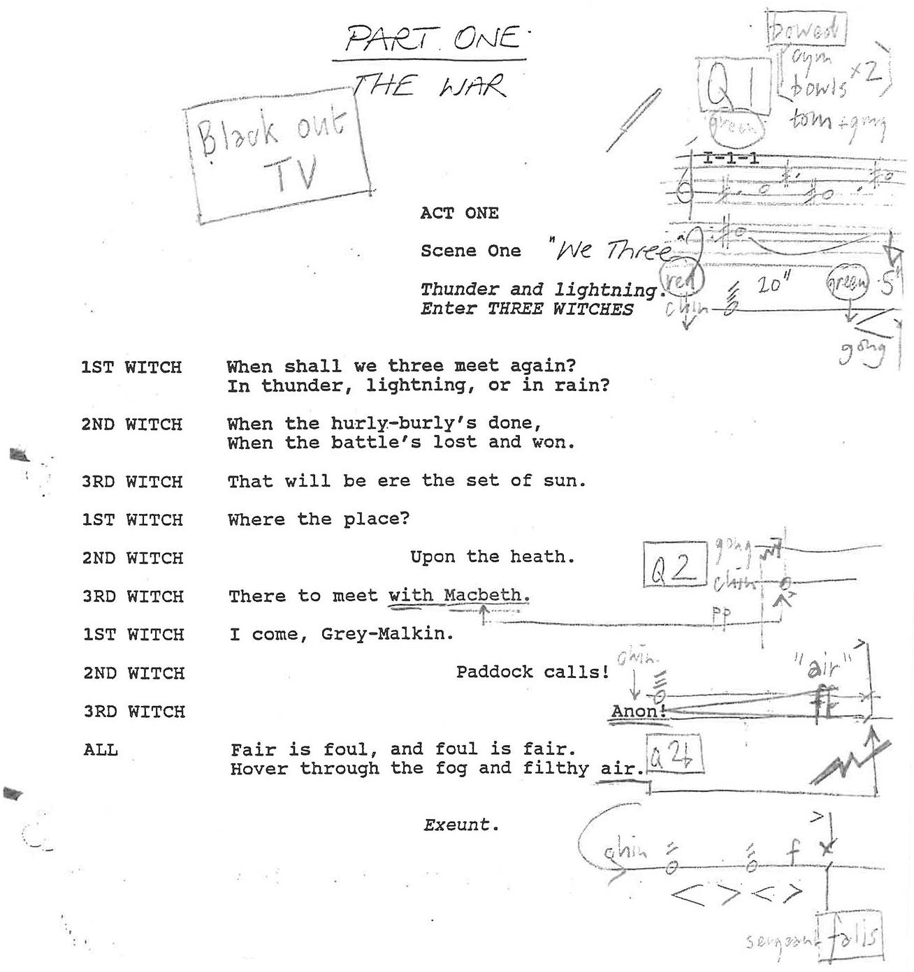 Joji Will He Piano Sheet Music