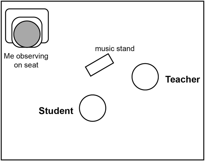 The Music Learning and Teaching Contexts | SpringerLink