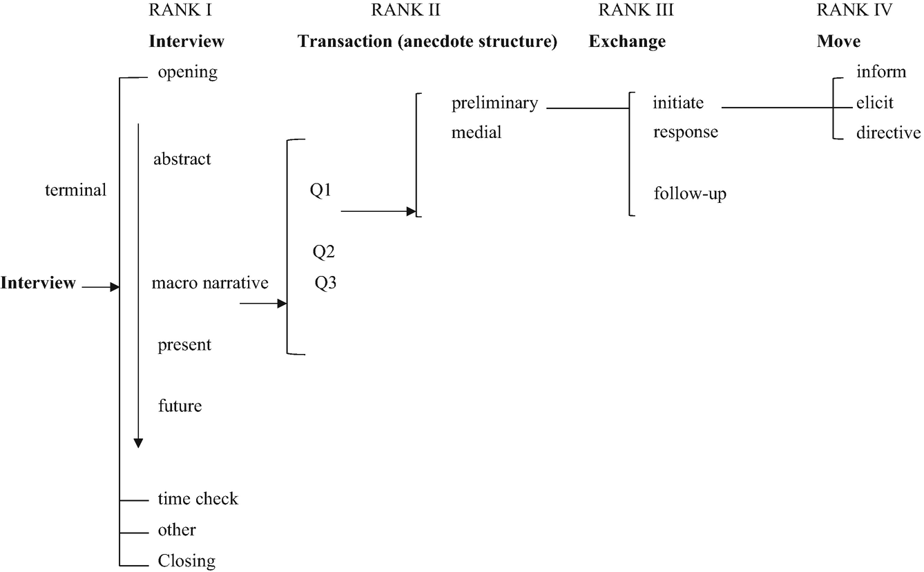 Framing, Narrative and Textual Semiotic Resources | SpringerLink