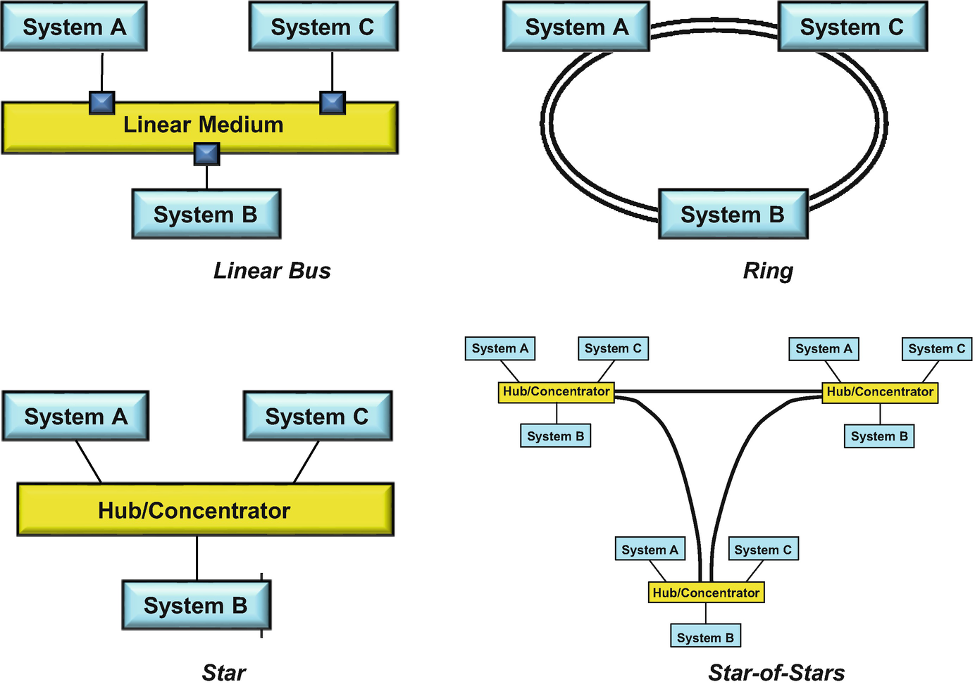 Developing the Network Dimension | SpringerLink