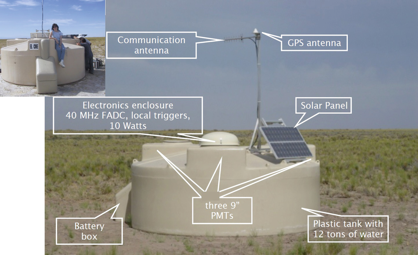 The Extragalactic Sources And Ultra High Energy Cosmic Rays Springerlink