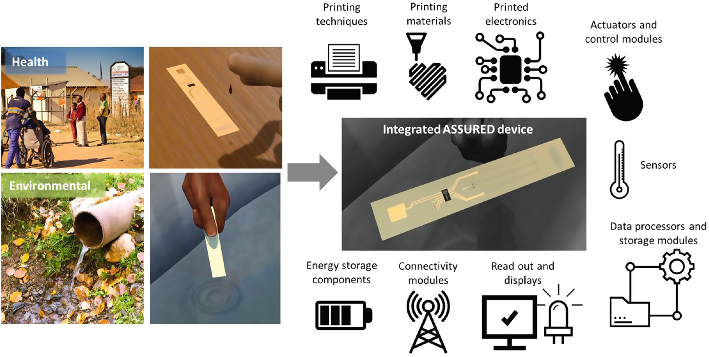 Printed Functionalities On Paper Substrates Towards Fulfilment Of Rfid Tag Inorganic Electrolumin Escence Lamps Flexible Circuit Open Image In New Window