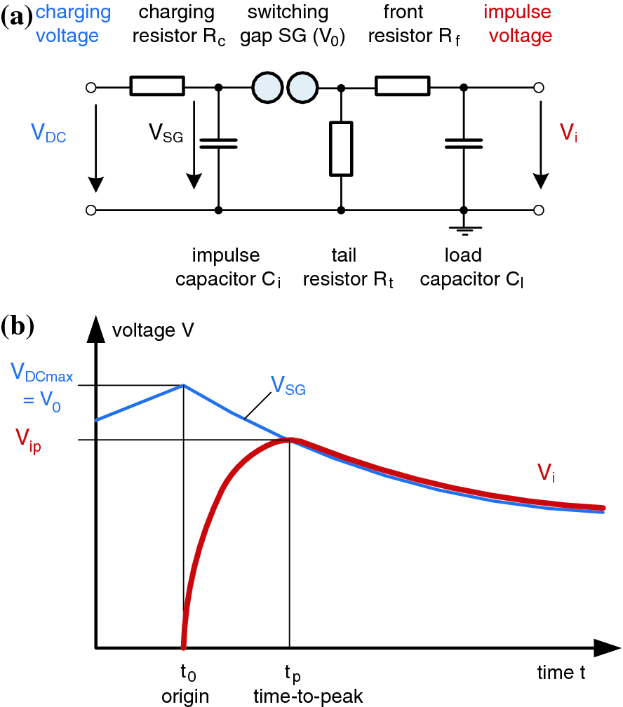 Tests With High Lightning And Switching Impulse Voltages Springerlink Circuit Symbol Moreover Capacitor Bank Diagram On Fig 74 Basic Equivalent