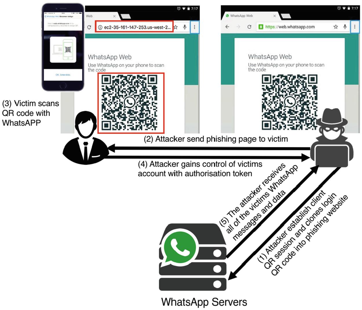 Protection Against Semantic Social Engineering Attacks