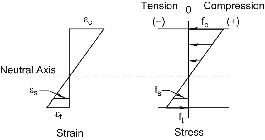 Basic Concepts | SpringerLink