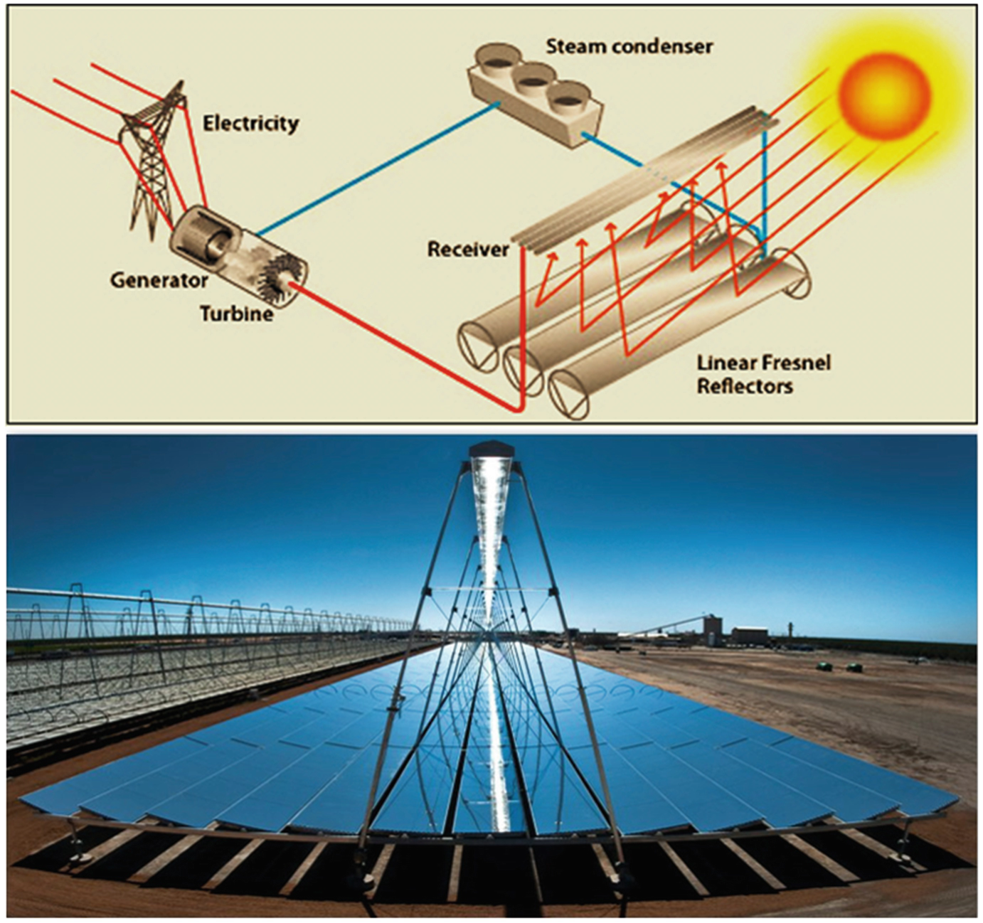 Materials-Based Solutions to Solar Energy System | SpringerLink