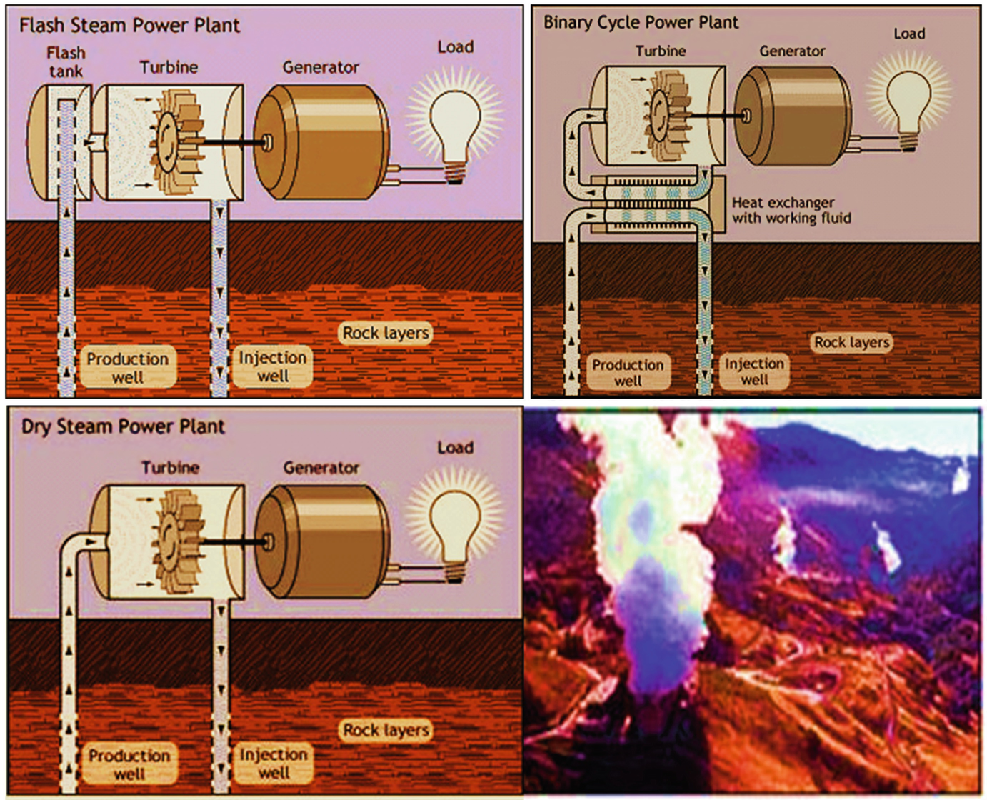 Advanced Materials Enable Renewable Geothermal Energy