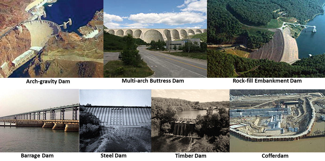Advanced Materials and Devices for Hydropower and Ocean Energy