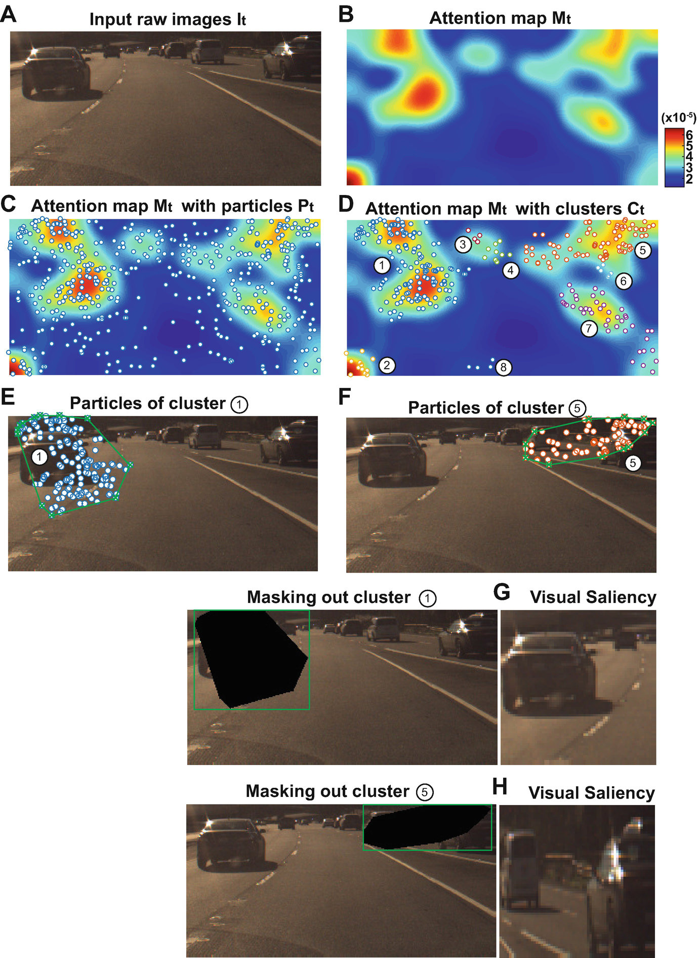Explainable Deep Driving by Visualizing Causal Attention
