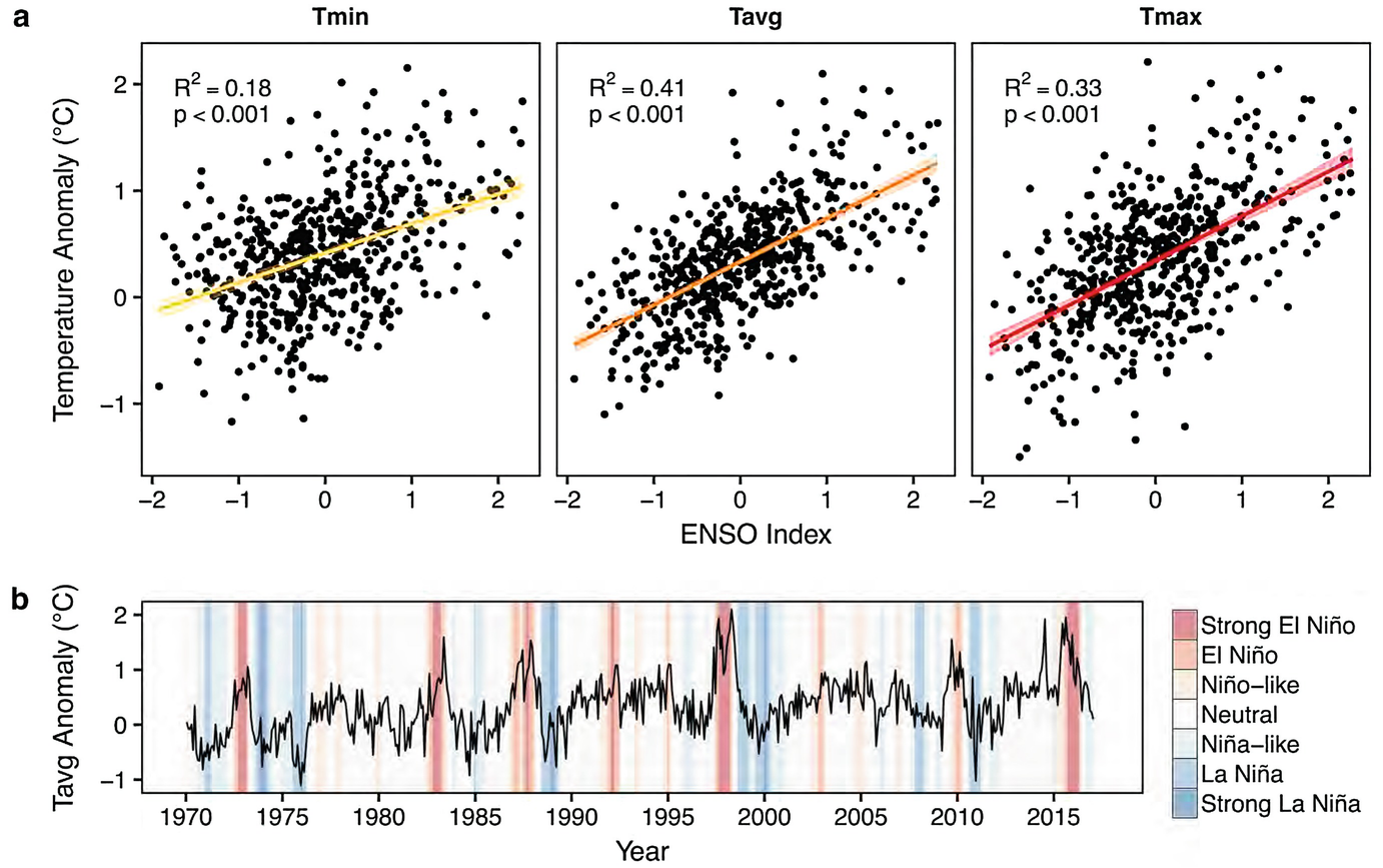 A Synthesis Of Long Term Environmental Change In Santa Rosa Costa
