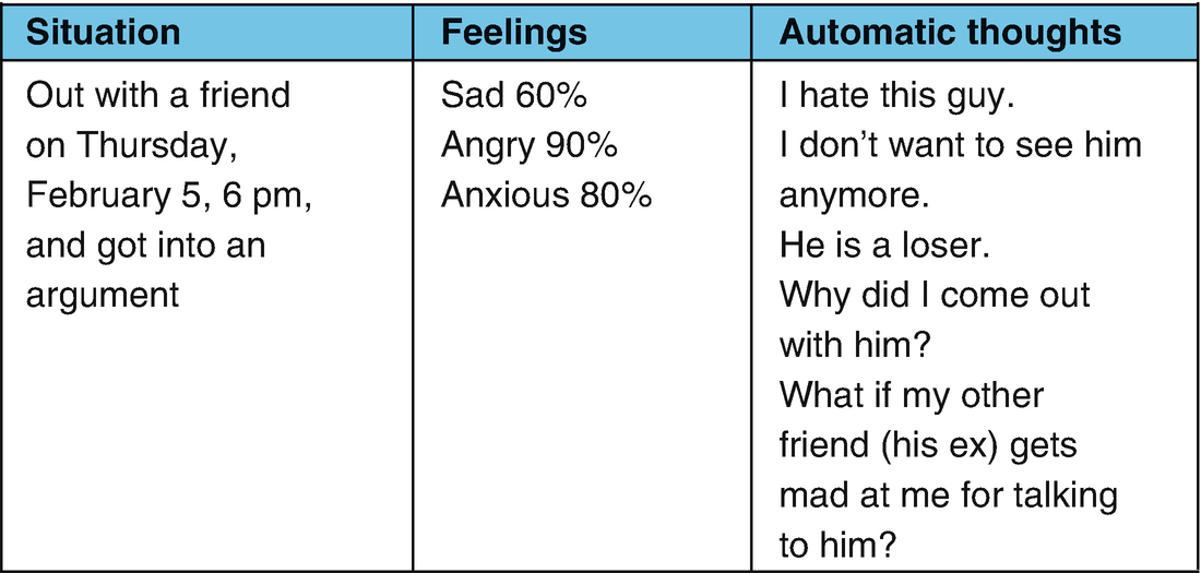 Understanding and Rating Our Feelings, and the Thought