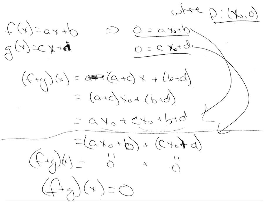 Learning Mathematical Practices to Connect Abstract Algebra