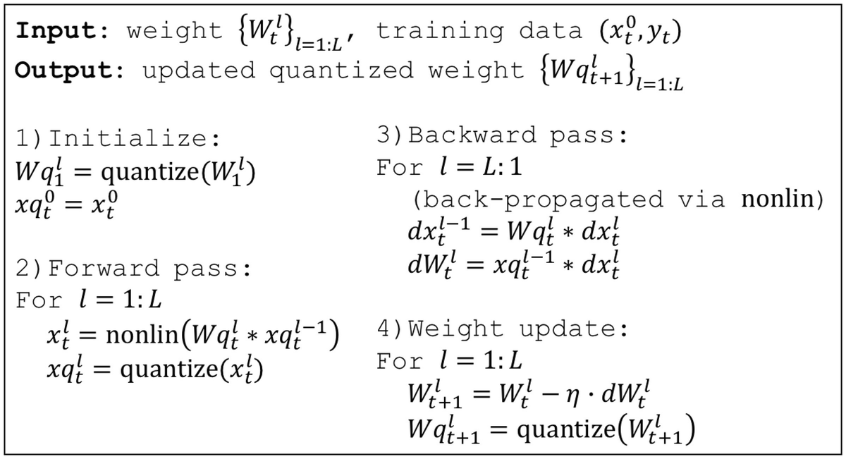 Approximate Computing Techniques for Deep Neural Networks | SpringerLink