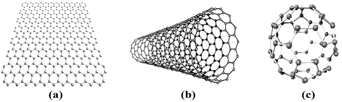 Hydrothermal Nanotechnology: Putting the Last First | SpringerLink