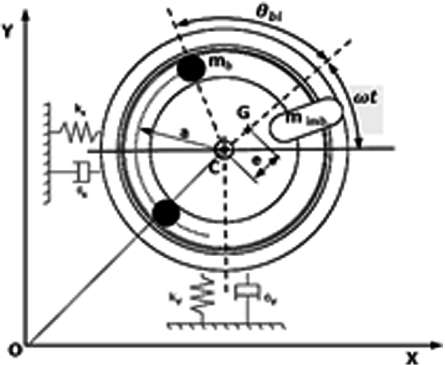 Experimental Investigation Of Abb Effect On Unbalanced Rotor