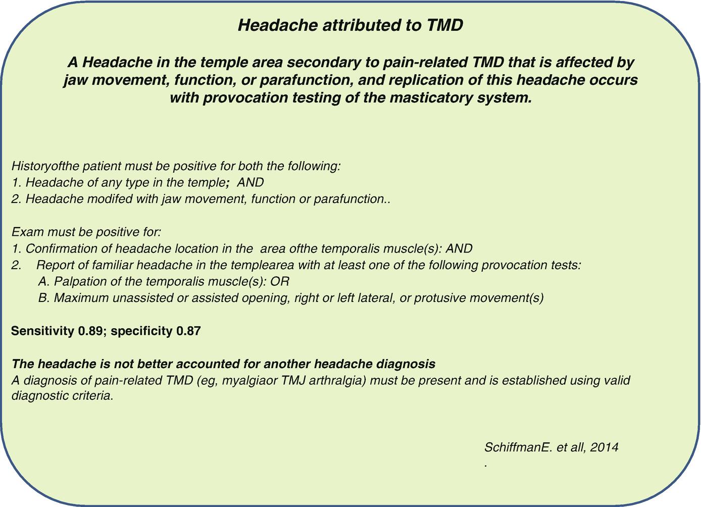 Diagnosis of Temporomandibular Disorders Using DC/TMD Criteria
