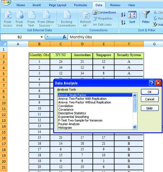 Inferential Statistical Analysis of Data | SpringerLink