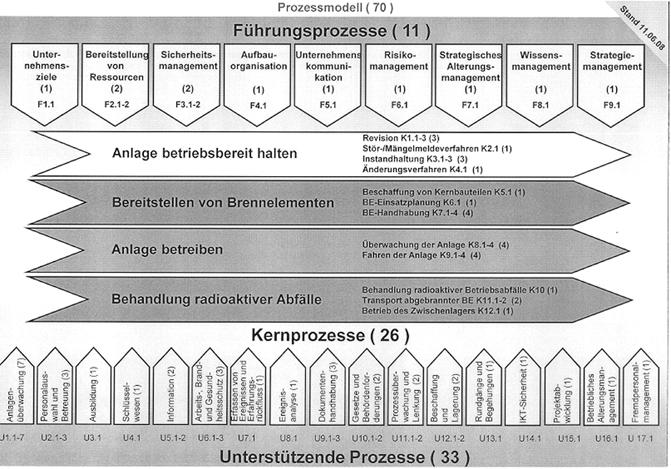 Mensch – Technik – Organisation –Umfeld | SpringerLink
