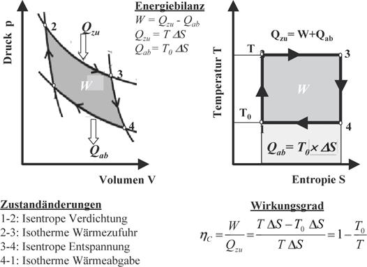 Physikalisch-technisches Grundwissen | SpringerLink
