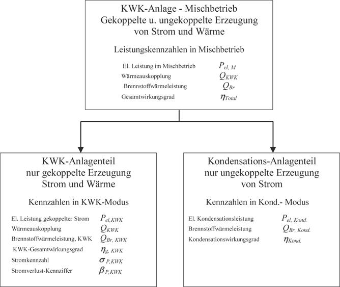 Fein Mischbetrieb Mathe Arbeitsblatt Ideen - Super Lehrer ...
