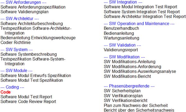 Werkzeugunterstützung der Prüfung sicherheitsgerichteter Software ...