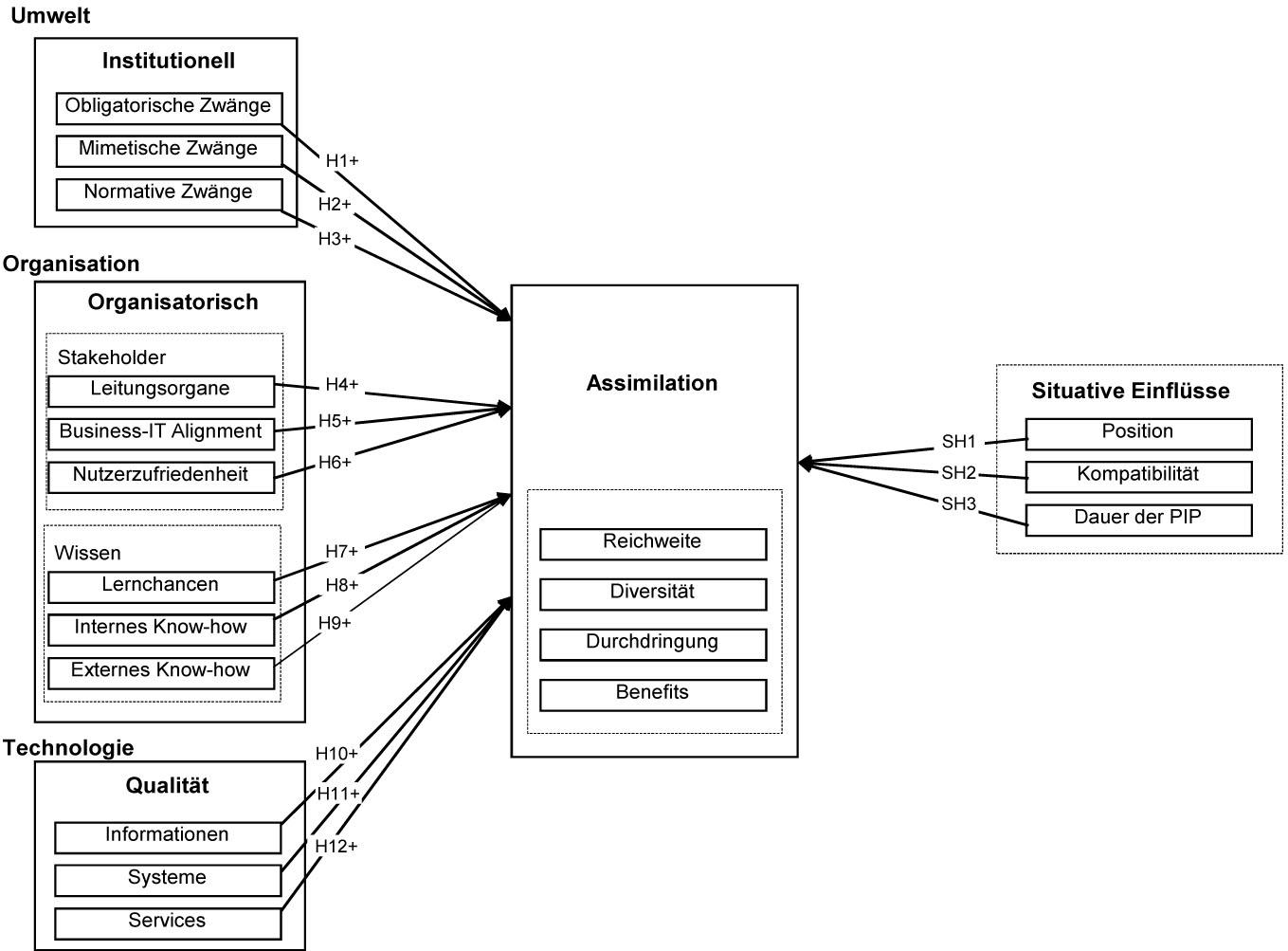 Theoretischer Bezugsrahmen | SpringerLink
