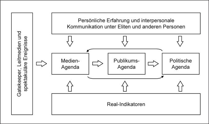 Gespräche als Gegenstand der Medienwirkungsforschung   SpringerLink
