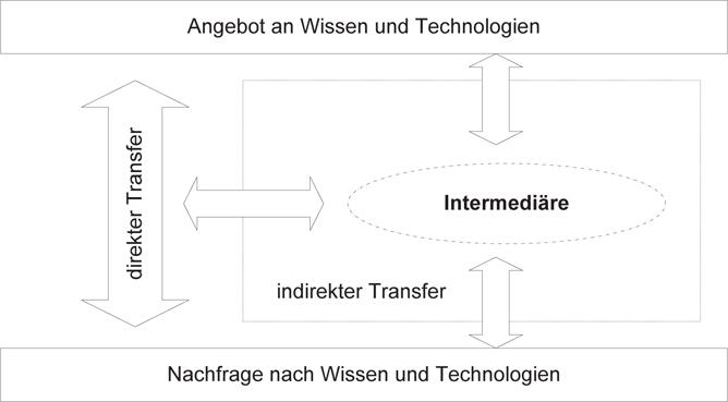 Schön 3 16 Drahtseilstärke Zeitgenössisch - Elektrische ...