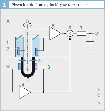 Sensor types | SpringerLink