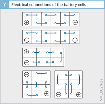 Starter Batteries Springerlink