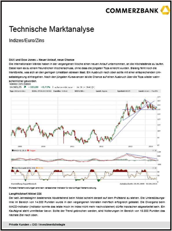 Nutzen der Börsentheorien versus Fallstricke und Tricks in der ...