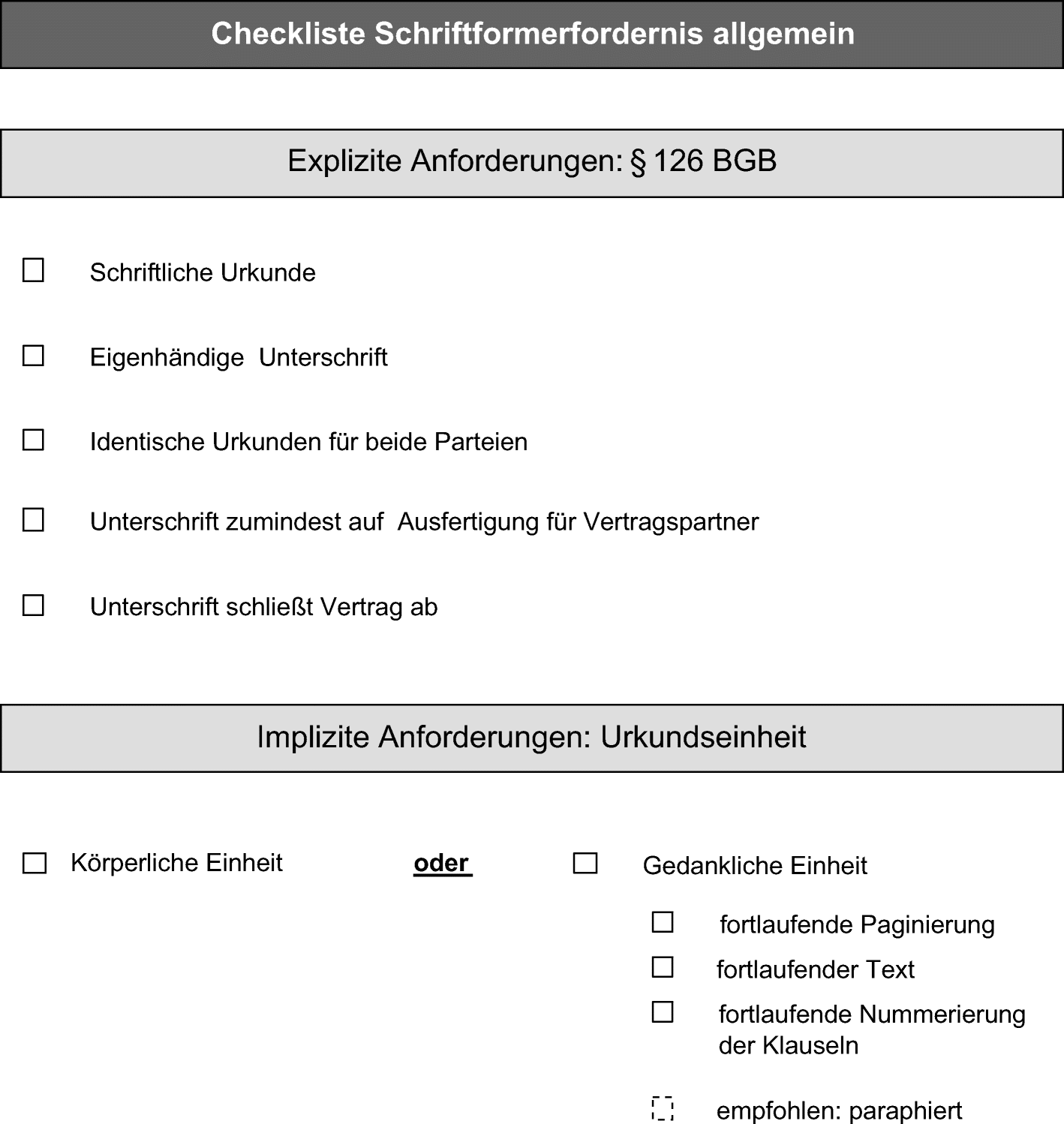 Mietvertrag Springerlink