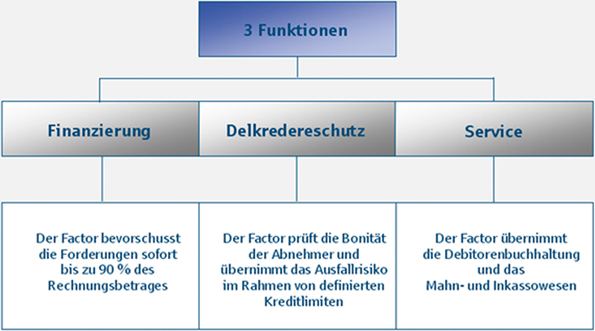 Fantastisch Handy Verkäufe Fortsetzen Bilder - Dokumentationsvorlage ...