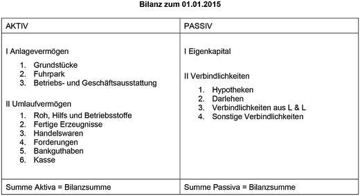 Beste Hypotheken Manager Stichprobe Galerie - Dokumentationsvorlage ...