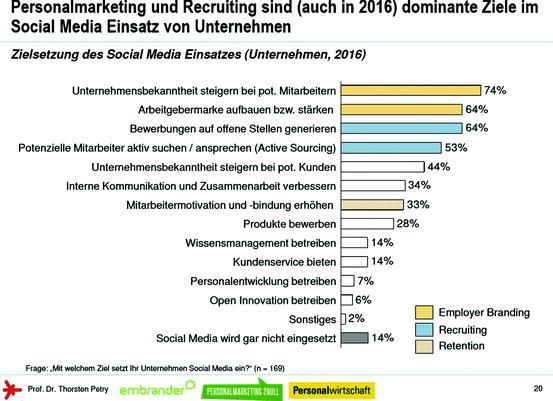 Großartig Bank Kassierer Fortsetzen Ziel Ideen - Entry Level Resume ...