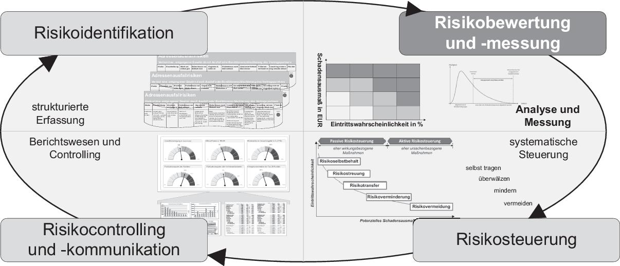 Schön Task Risiko Bewertungsvorlage Ideen - Beispiel Zusammenfassung ...