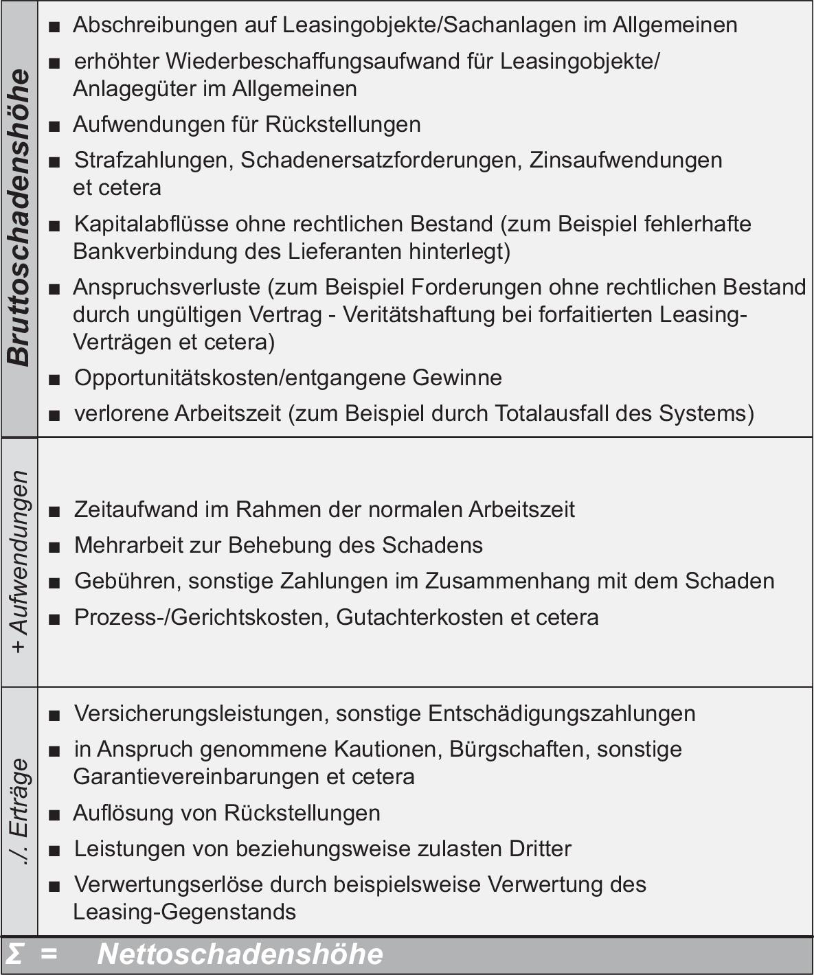 Bewertung der Risiken | SpringerLink