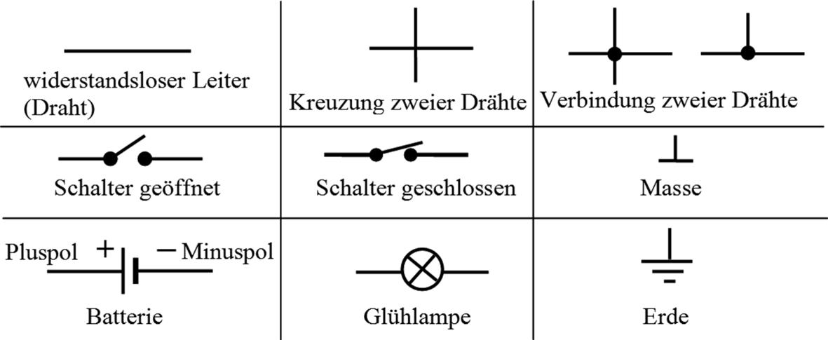 Der unverzweigte Gleichstromkreis | SpringerLink