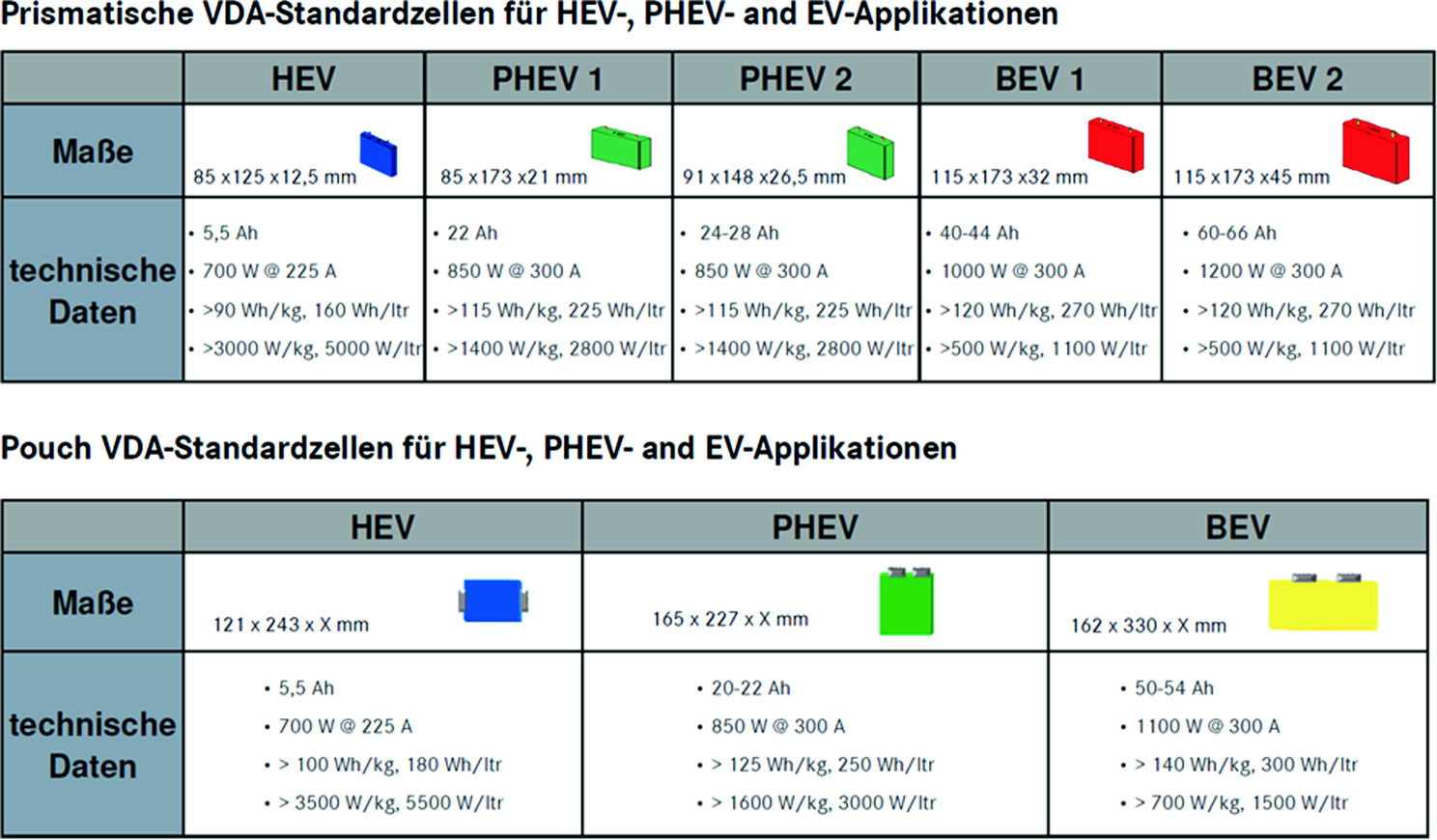 Elektrifizierte Antriebssysteme | SpringerLink