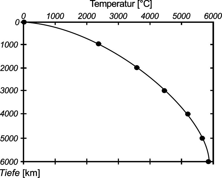 Nutzung regenerativer Energieträger durch Dampfturbinenprozesse ...