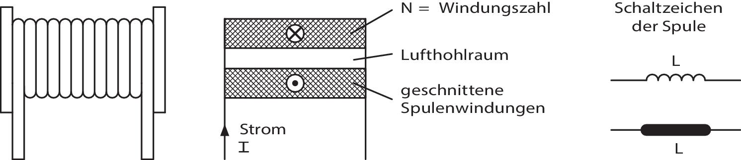 Widerstand, Kondensator und Spule | SpringerLink