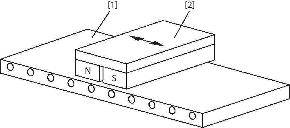 Gleichstrom-, Schritt- und Linearmotoren   SpringerLink
