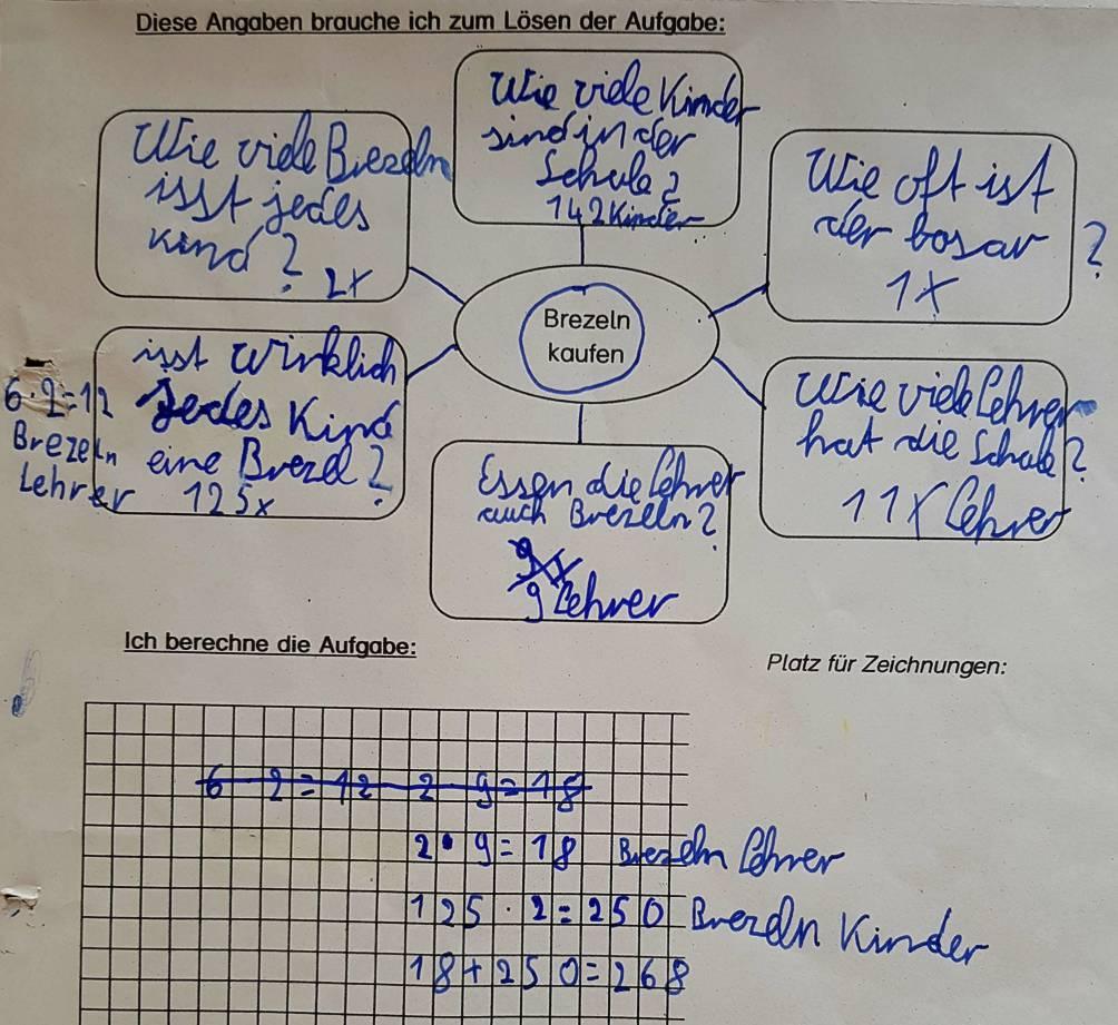 Mathematik rund um die Schule – Modellieren mit Fermi-Aufgaben ...