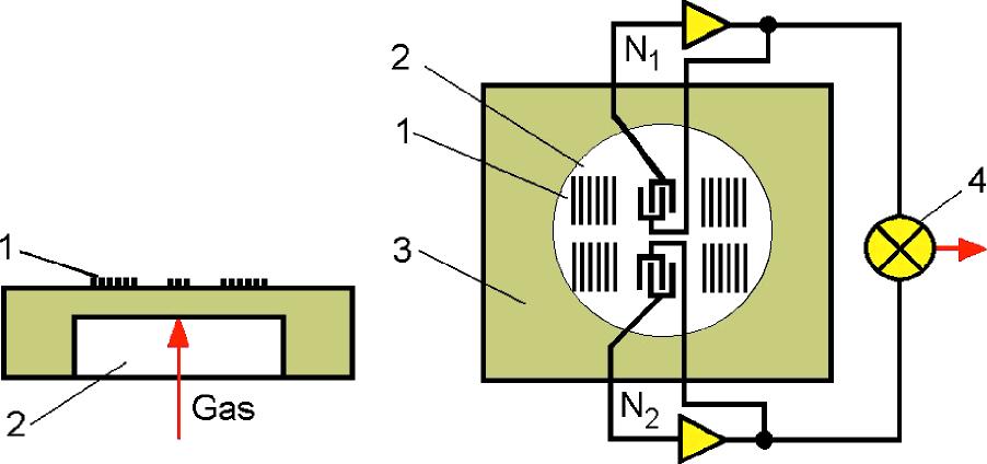 Sensoren Zur Erfassung Fluidischer Grossen Springerlink