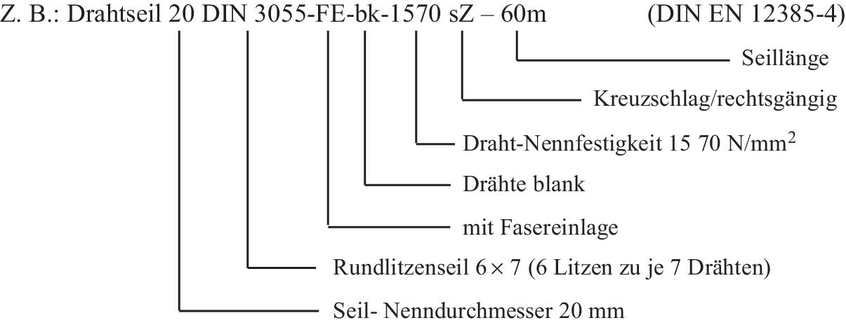 Bauteile der Fördermittel   SpringerLink