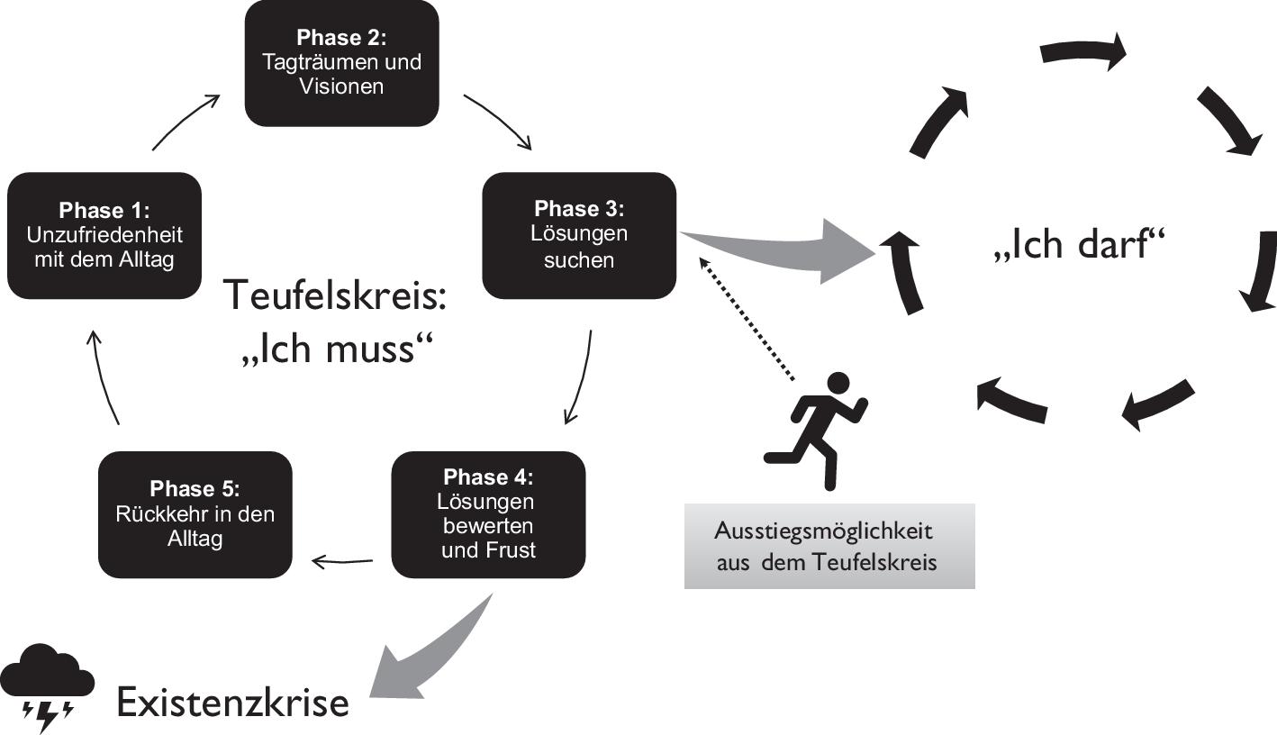 Atemberaubend Fatal Rahmen 2 Lösungsweg Bilder - Benutzerdefinierte ...