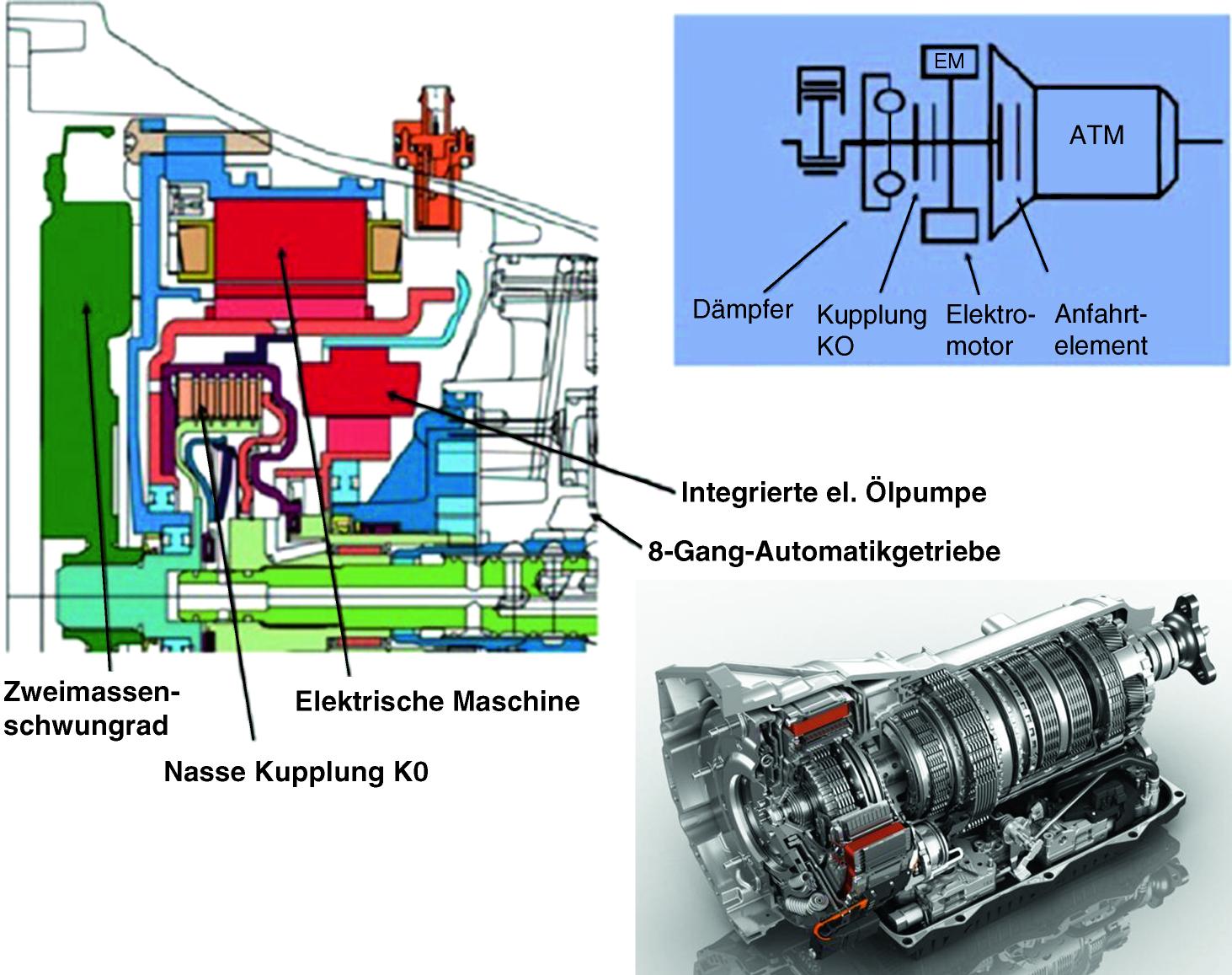 Al71-4 Al 71-4 Elektomotor/ Motor Weg Typ Guter Zustand