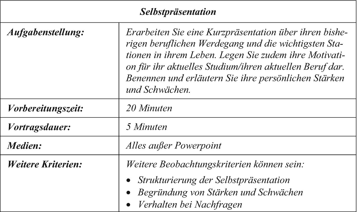 39 Angenehm Powerpoint Vorlage Selbstprasentation 5